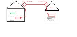 Clique na imagem para uma versão maior  Nome:         Rede empresa.png Visualizações:207 Tamanho: 25,2 KB ID:      59980