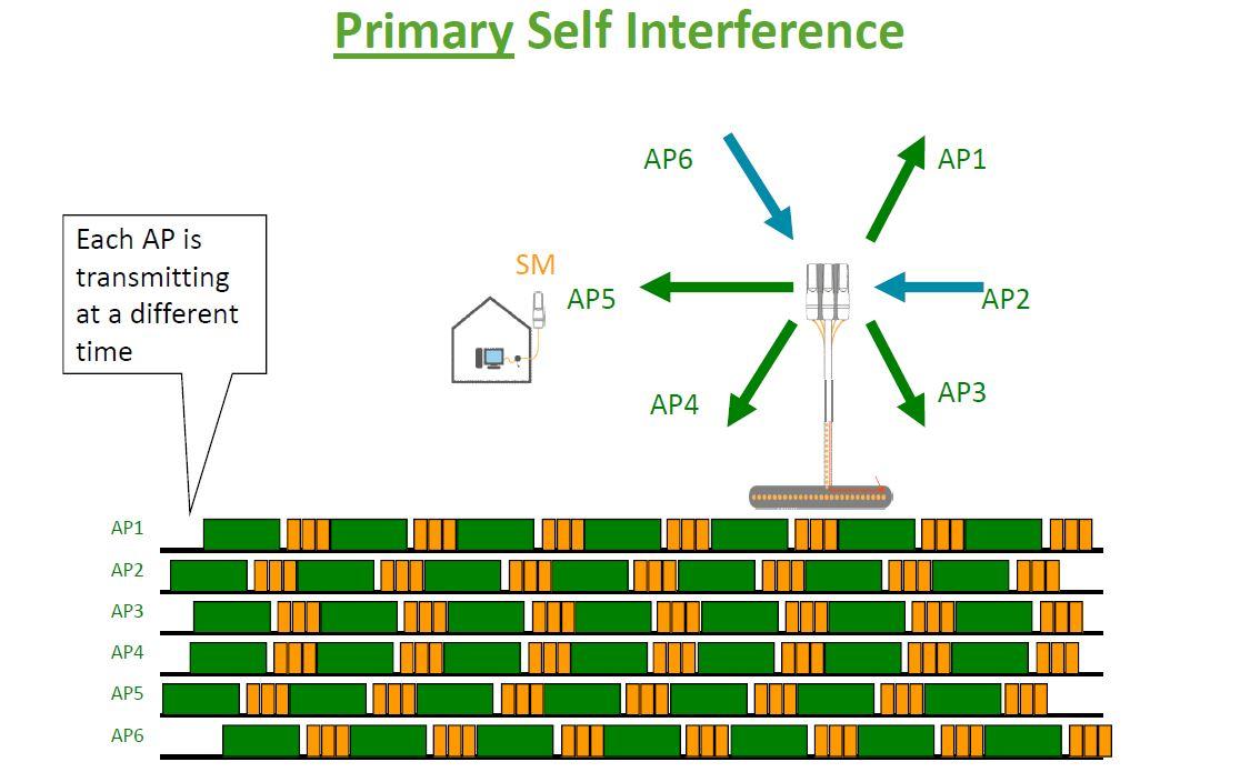 Clique na imagem para uma versão maior  Nome:         Interferencia1.JPG Visualizações:46 Tamanho: 96,4 KB ID:      60073