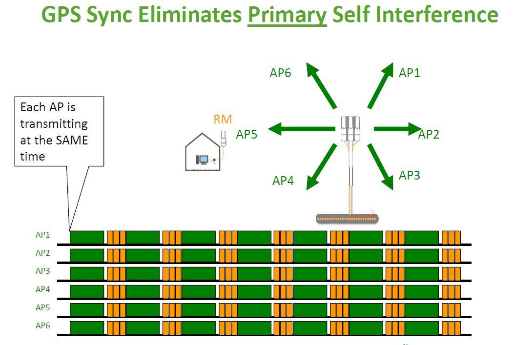 Clique na imagem para uma versão maior  Nome:         Interferencia2.JPG Visualizações:52 Tamanho: 102,1 KB ID:      60074