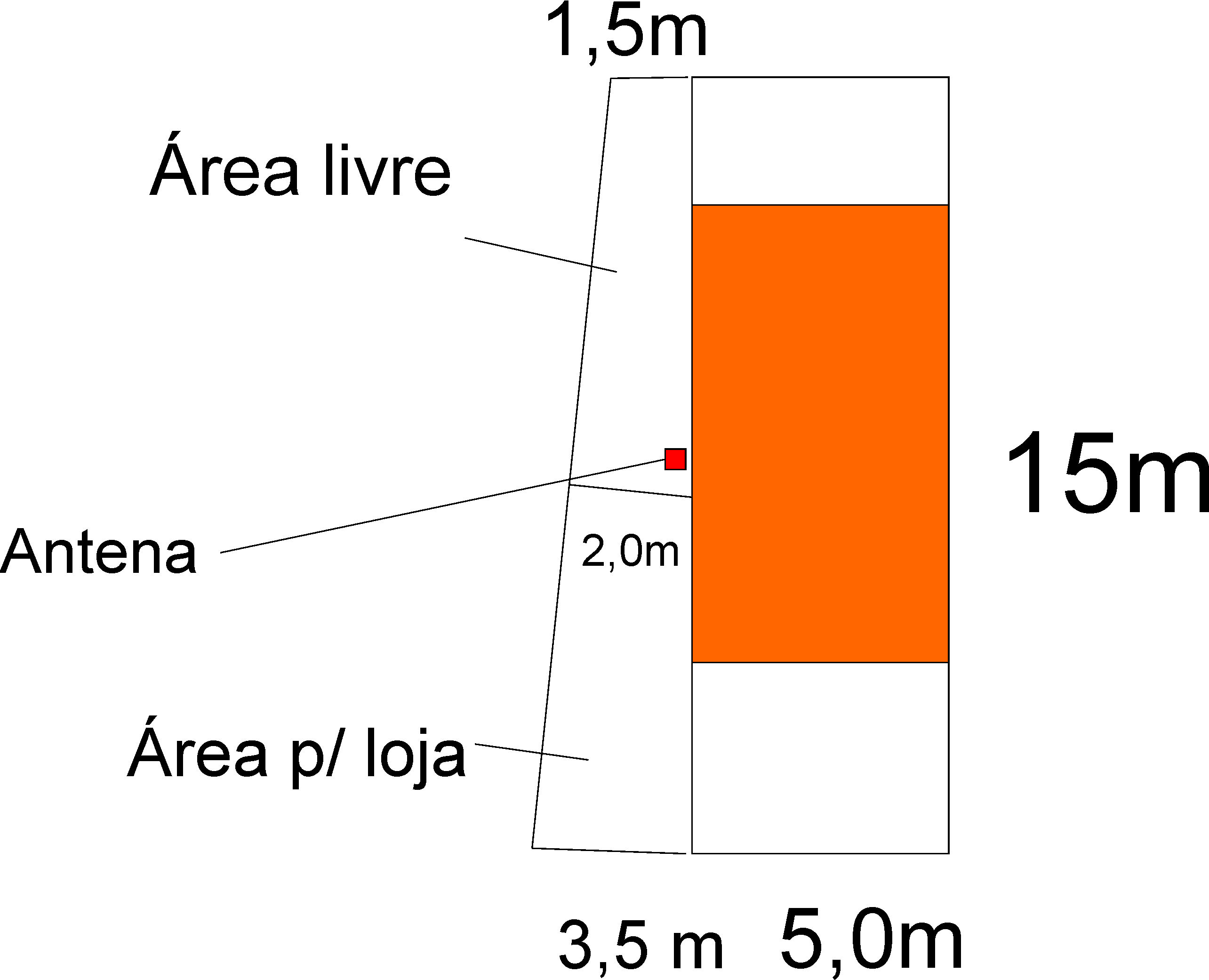 Clique na imagem para uma versão maior  Nome:         terreno.jpg Visualizações:41 Tamanho: 911,0 KB ID:      60085