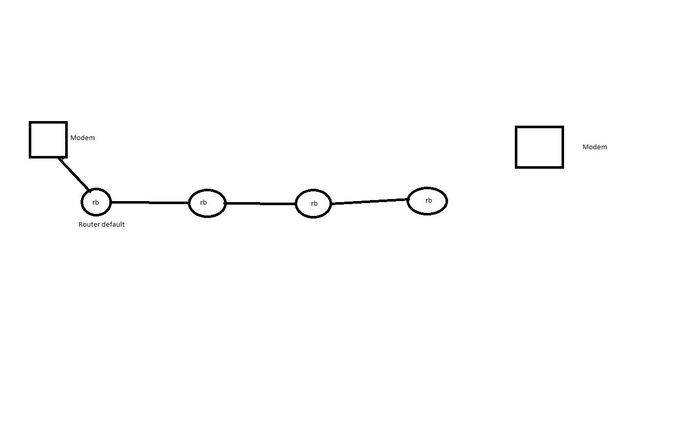 Clique na imagem para uma versão maior  Nome:         Rede.jpg Visualizações:81 Tamanho: 37,5 KB ID:      60281