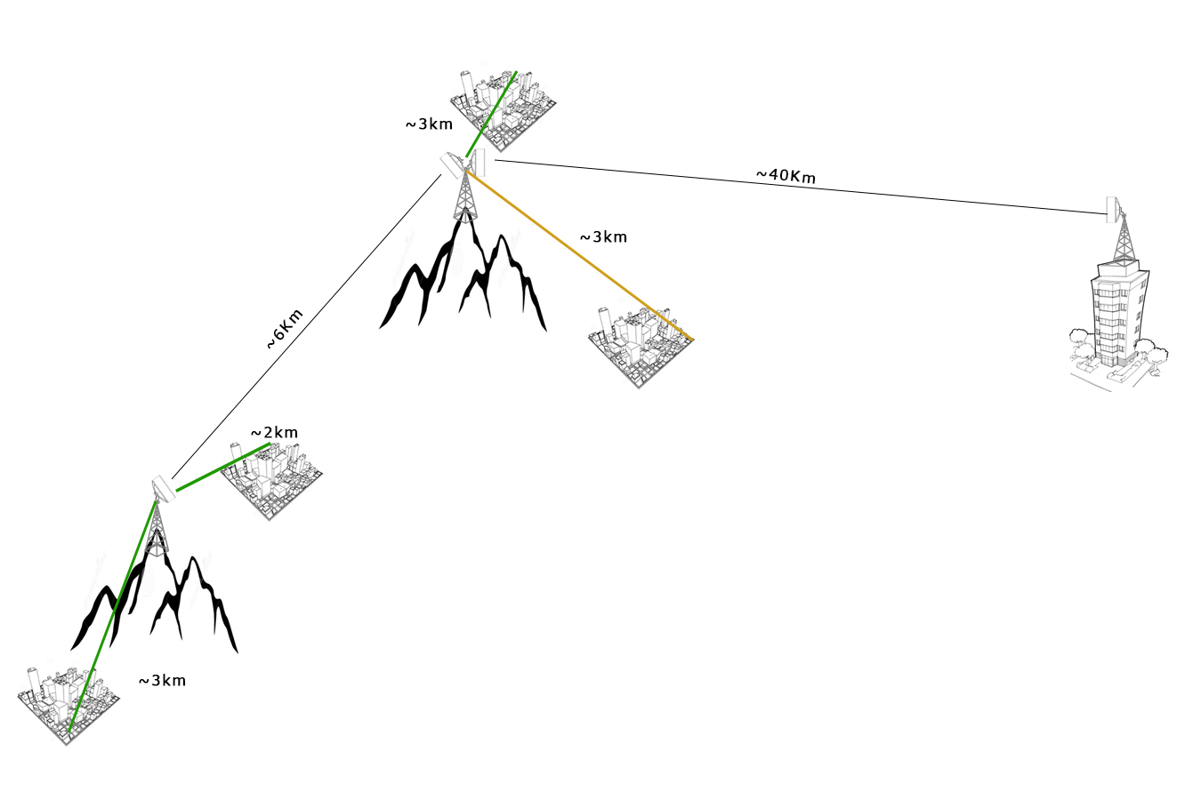 Clique na imagem para uma versão maior  Nome:         Internet planejamento.jpg Visualizações:100 Tamanho: 184,9 KB ID:      60658