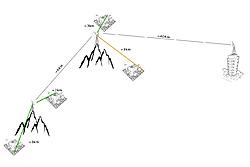 Clique na imagem para uma versão maior  Nome:         Internet planejamento.jpg Visualizações:197 Tamanho: 184,9 KB ID:      60658