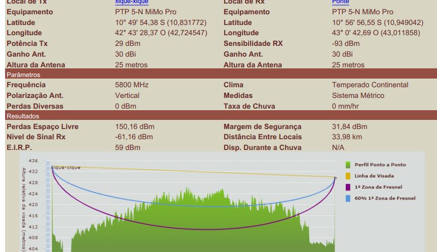 Clique na imagem para uma versão maior  Nome:         xx-ponte.png Visualizações:46 Tamanho: 116,0 KB ID:      60742
