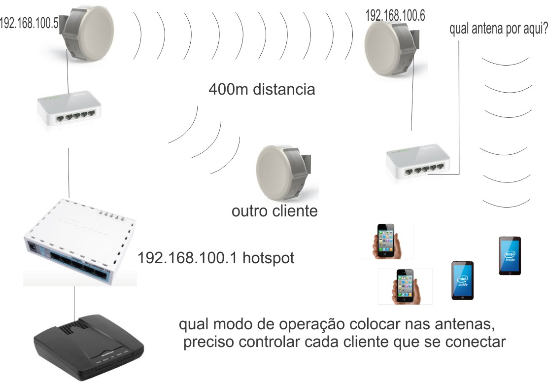 Clique na imagem para uma versão maior  Nome:         antenas.jpg Visualizações:64 Tamanho: 96,1 KB ID:      60938