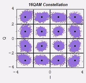 Clique na imagem para uma versão maior  Nome:         TMM_16QAM-variations_2.png Visualizações:26 Tamanho: 10,4 KB ID:      60942