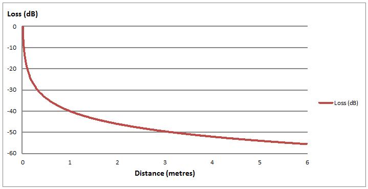 Clique na imagem para uma versão maior  Nome:         nigel-b-2.png Visualizações:106 Tamanho: 8,2 KB ID:      61023