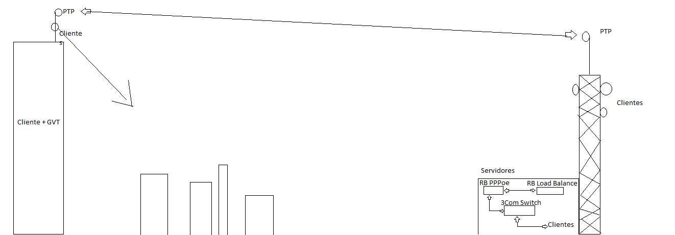 Clique na imagem para uma versão maior  Nome:         Rede.png Visualizações:254 Tamanho: 23,0 KB ID:      61025