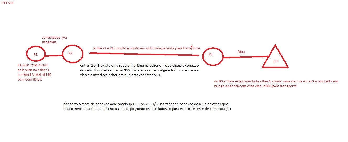 Clique na imagem para uma versão maior  Nome:         ptt.jpg Visualizações:83 Tamanho: 99,7 KB ID:      61126