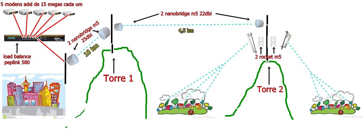 Clique na imagem para uma versão maior  Nome:         esquema.jpg Visualizações:323 Tamanho: 131,9 KB ID:      61134