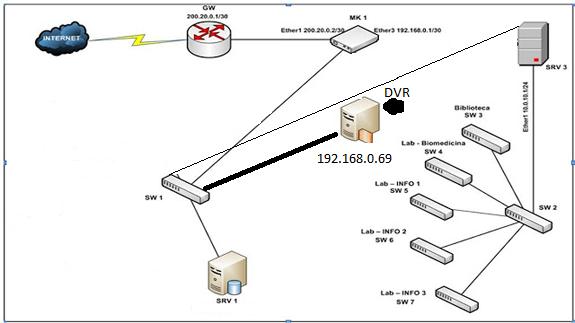 Clique na imagem para uma versão maior  Nome:         rede local.png Visualizações:28 Tamanho: 79,5 KB ID:      61301