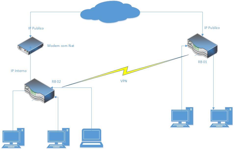 Clique na imagem para uma versão maior  Nome:         Rede.jpg Visualizações:150 Tamanho: 34,4 KB ID:      61427