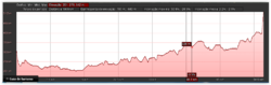 Clique na imagem para uma versão maior  Nome:         Screen Shot 11-10-15 at 04.58 PM 001.PNG Visualizações:149 Tamanho: 51,4 KB ID:      61626