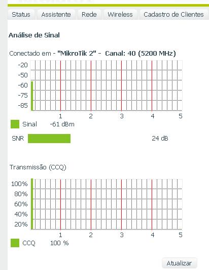 Clique na imagem para uma versão maior  Nome:         Intelbras - Análise de Sinal.png Visualizações:31 Tamanho: 14,8 KB ID:      61791