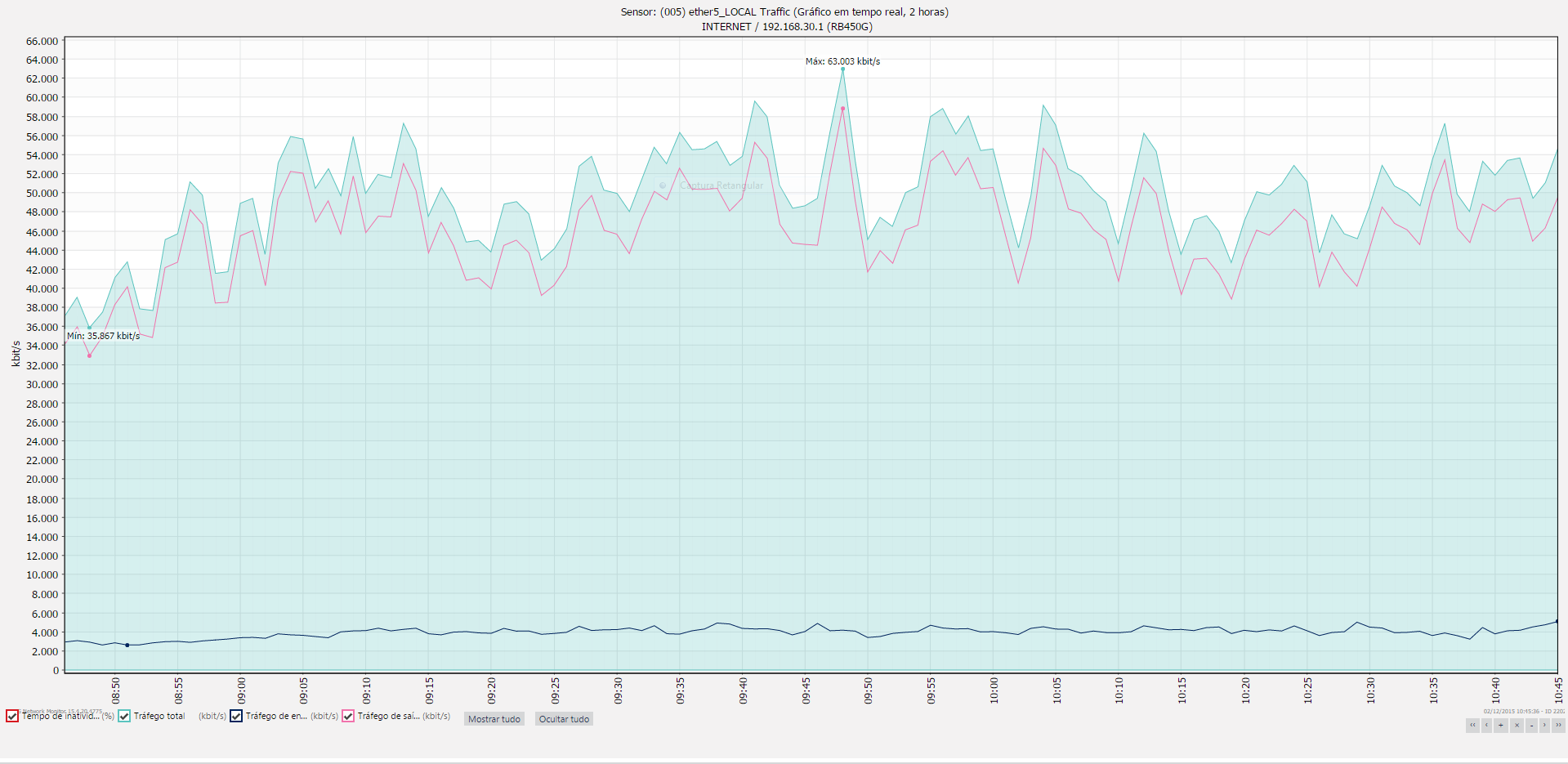 Clique na imagem para uma versão maior  Nome:         consumo horario de pico.PNG Visualizações:47 Tamanho: 212,2 KB ID:      61872