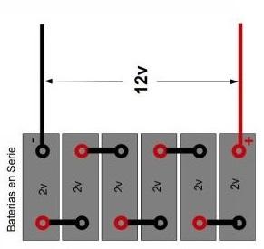 Clique na imagem para uma versão maior  Nome:         lead_acid_batteries_in_series_large_up.jpg Visualizações:108 Tamanho: 18,5 KB ID:      61925