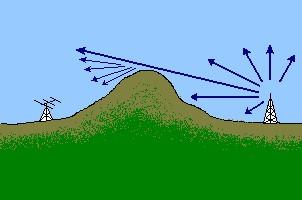 Clique na imagem para uma versão maior  Nome:         wave-diffraction.jpg Visualizações:35 Tamanho: 13,6 KB ID:      62004