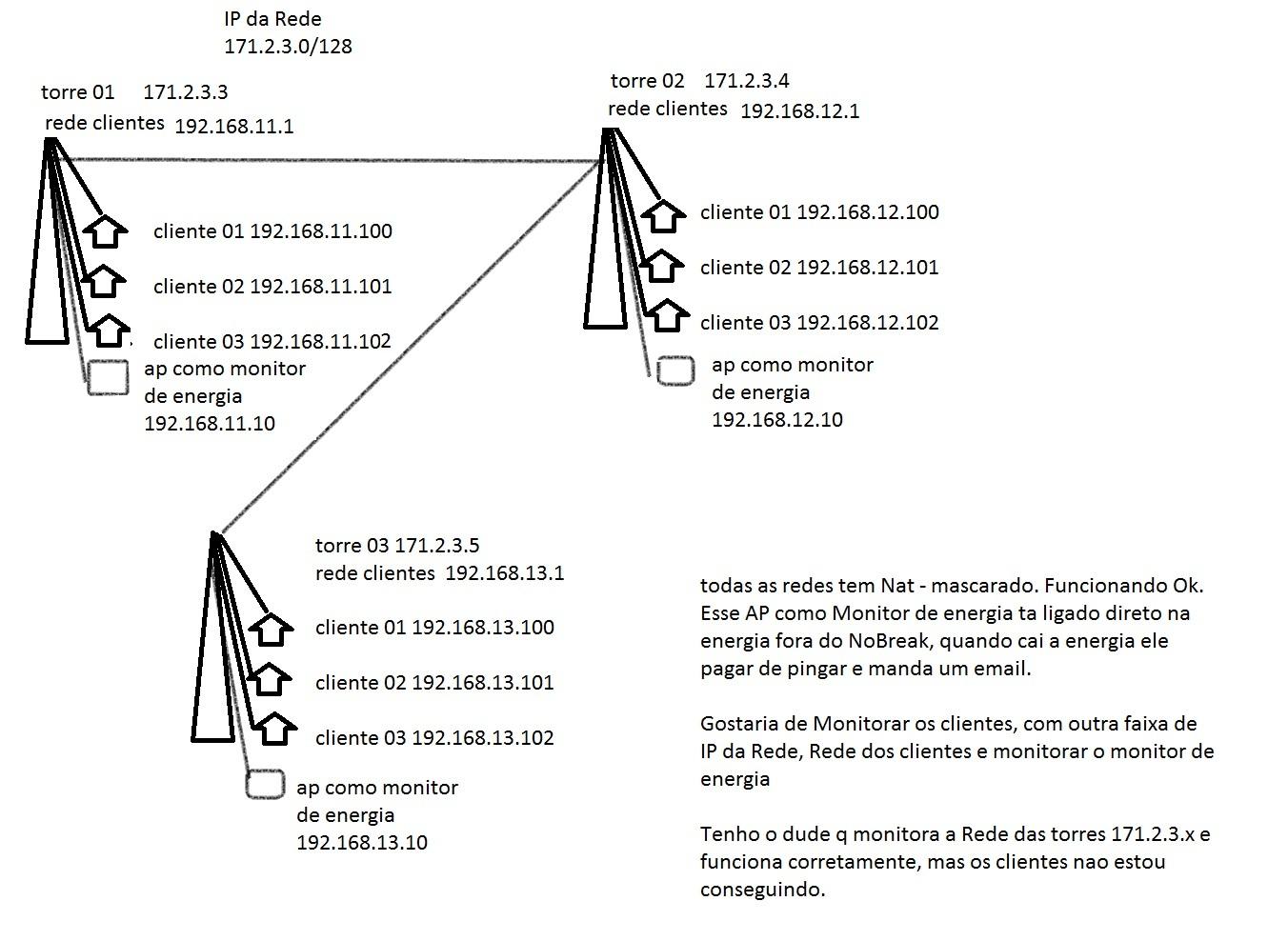Clique na imagem para uma versão maior  Nome:         minha rede.jpg Visualizações:145 Tamanho: 243,1 KB ID:      62028
