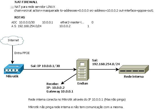 Clique na imagem para uma versão maior  Nome:         Diagrama1.jpeg Visualizações:39 Tamanho: 39,2 KB ID:      62077