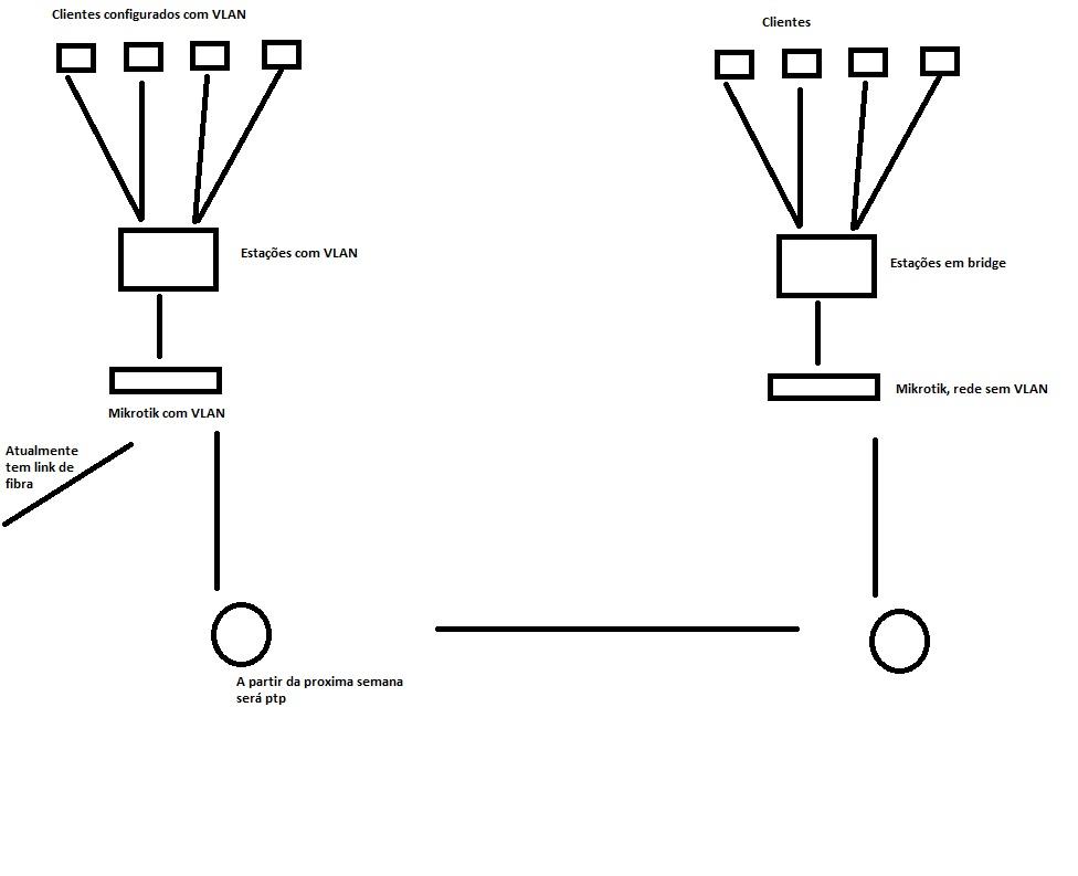 Clique na imagem para uma versão maior  Nome:         Esboço integração sistema.jpg Visualizações:60 Tamanho: 61,2 KB ID:      62176