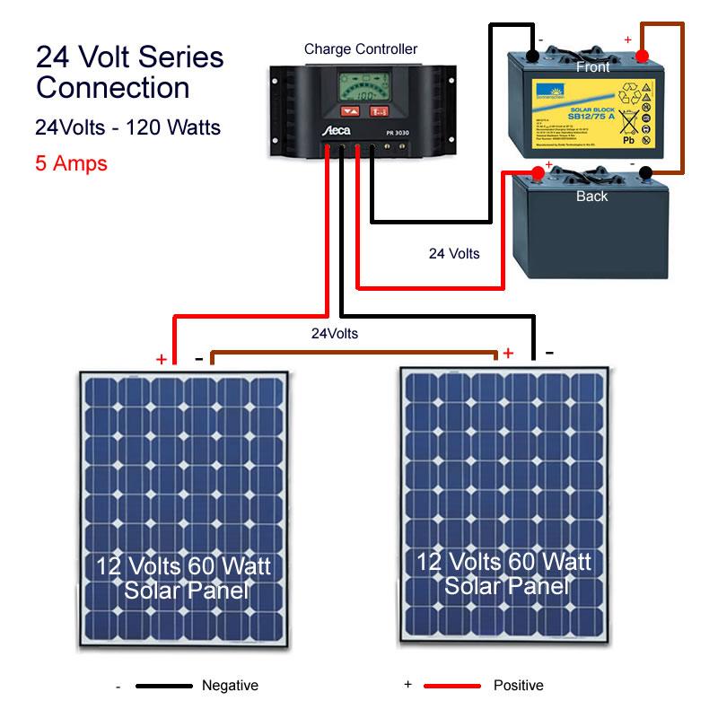 Clique na imagem para uma versão maior  Nome:         sysdiag-connecting-solar-panels-ser.jpg Visualizações:37 Tamanho: 98,3 KB ID:      62304