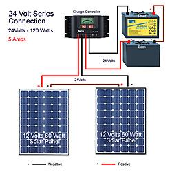 Clique na imagem para uma versão maior  Nome:         sysdiag-connecting-solar-panels-ser.jpg Visualizações:174 Tamanho: 98,3 KB ID:      62304
