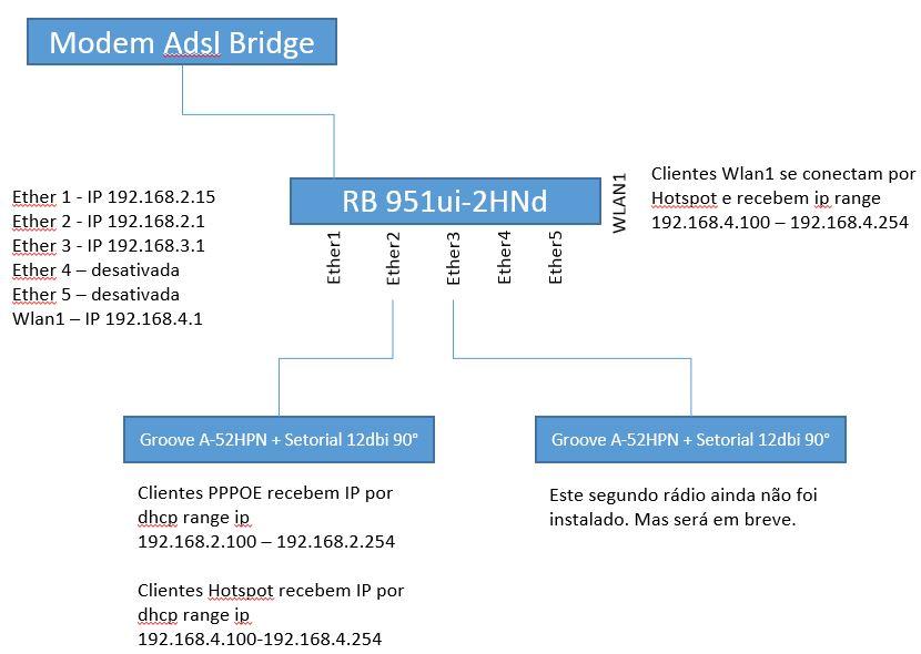 Clique na imagem para uma versão maior  Nome:         Capturar.JPG Visualizações:74 Tamanho: 65,4 KB ID:      62502