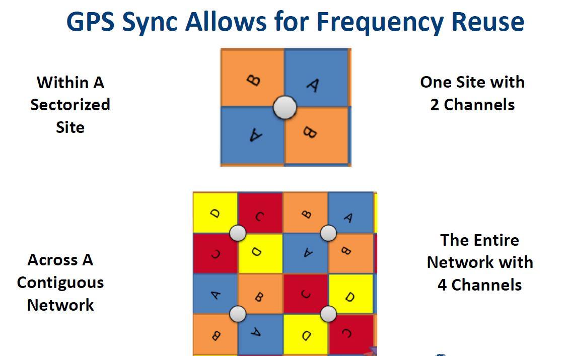 Clique na imagem para uma versão maior  Nome:         Frequencia.JPG Visualizações:38 Tamanho: 76,1 KB ID:      62620