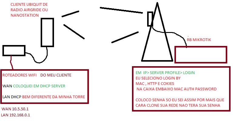 Clique na imagem para uma versão maior  Nome:         ANT CLONE MAC.png Visualizações:64 Tamanho: 23,9 KB ID:      62939
