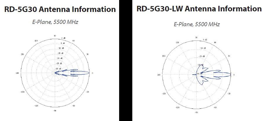 Clique na imagem para uma versão maior  Nome:         rd-lw.jpg Visualizações:145 Tamanho: 72,5 KB ID:      62967