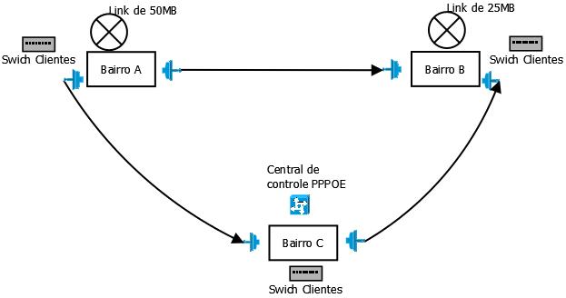 Clique na imagem para uma versão maior  Nome:         Rede Nova.png Visualizações:40 Tamanho: 20,3 KB ID:      63168