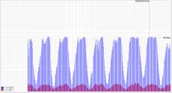 Clique na imagem para uma versão maior  Nome:         grafico-in.png Visualizações:71 Tamanho: 54,7 KB ID:      63225