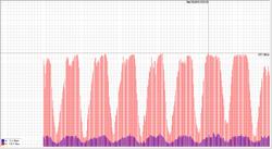 Clique na imagem para uma versão maior  Nome:         grafico-out.png Visualizações:71 Tamanho: 53,4 KB ID:      63226