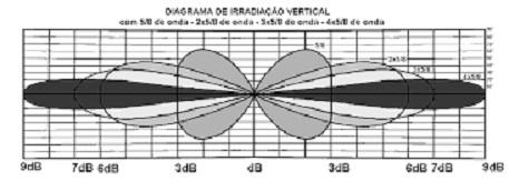 Clique na imagem para uma versão maior  Nome:         irradiação.jpg Visualizações:67 Tamanho: 29,6 KB ID:      63230