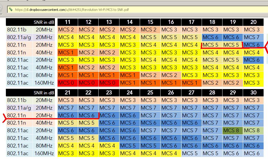 Clique na imagem para uma versão maior  Nome:         snr.20MHz.PNG Visualizações:928 Tamanho: 115,1 KB ID:      63262