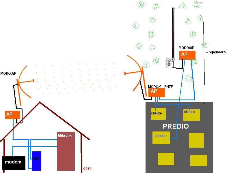 Clique na imagem para uma versão maior  Nome:         minha-estrutura.jpg Visualizações:103 Tamanho: 59,3 KB ID:      6330