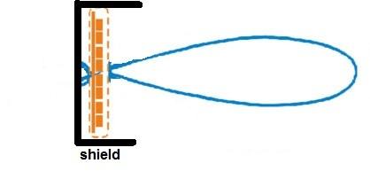 Clique na imagem para uma versão maior  Nome:         shield.jpg Visualizações:53 Tamanho: 13,2 KB ID:      63480