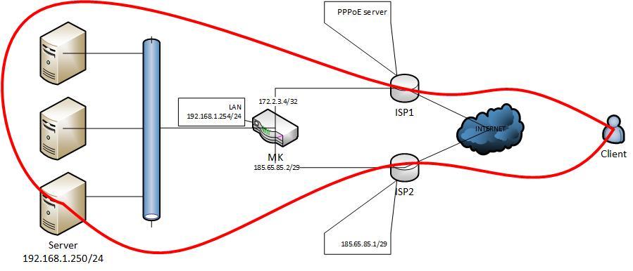Clique na imagem para uma versão maior  Nome:         Duvida router police.jpg Visualizações:100 Tamanho: 38,5 KB ID:      63539