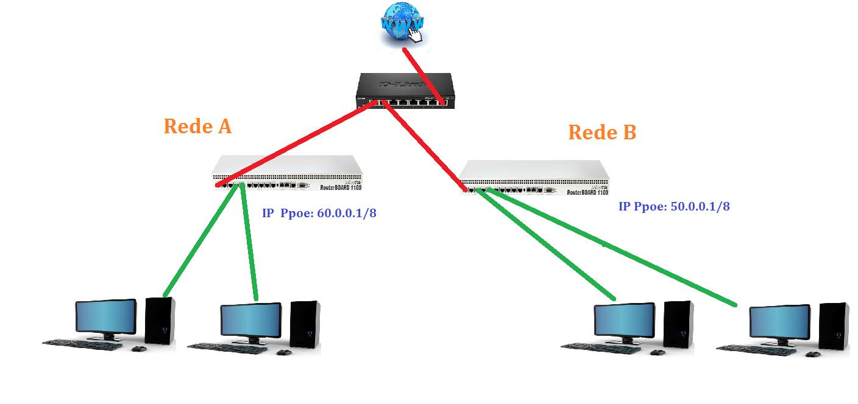 Clique na imagem para uma versão maior  Nome:         Rede.png Visualizações:109 Tamanho: 105,8 KB ID:      63627