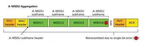 Clique na imagem para uma versão maior  Nome:         msdu.jpg Visualizações:33 Tamanho: 23,2 KB ID:      63828