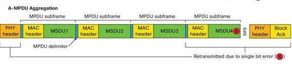 Clique na imagem para uma versão maior  Nome:         mpdu.jpg Visualizações:30 Tamanho: 25,9 KB ID:      63829