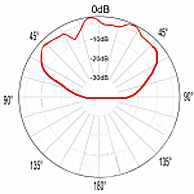 Clique na imagem para uma versão maior  Nome:         e-plane-waveguide1.jpg Visualizações:40 Tamanho: 135,6 KB ID:      64137