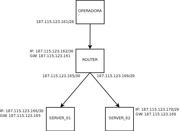 Clique na imagem para uma versão maior  Nome:         rede.png Visualizações:58 Tamanho: 13,8 KB ID:      64158