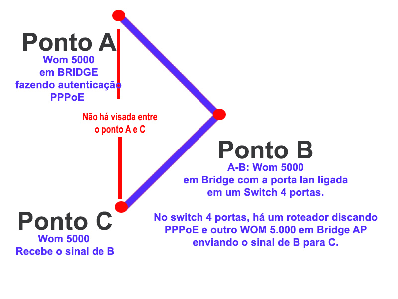 Clique na imagem para uma versão maior  Nome:         switch a-b-c.jpg Visualizações:71 Tamanho: 147,9 KB ID:      64369