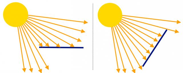 Clique na imagem para uma versão maior  Nome:         sunbeams-640x257.png Visualizações:17 Tamanho: 110,4 KB ID:      65067