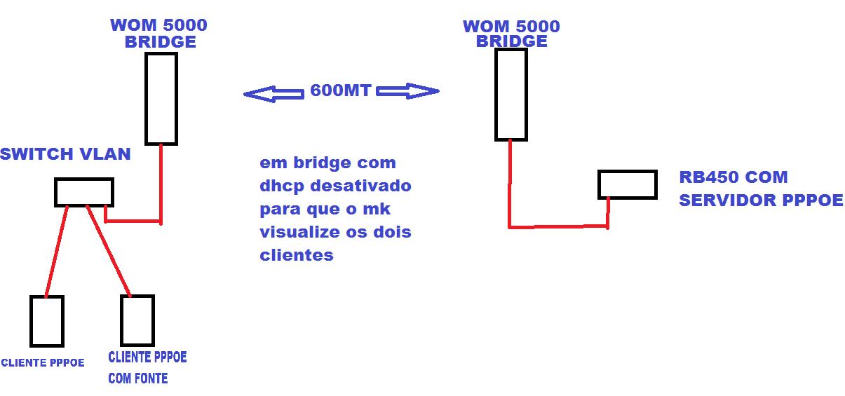 Clique na imagem para uma versão maior  Nome:         ESQUEMA.png Visualizações:70 Tamanho: 20,7 KB ID:      65090