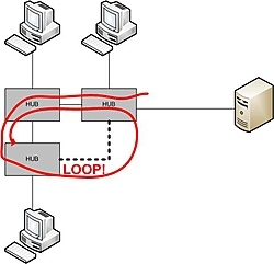 Clique na imagem para uma versão maior  Nome:         stp-nostploop.jpg Visualizações:343 Tamanho: 22,0 KB ID:      65401