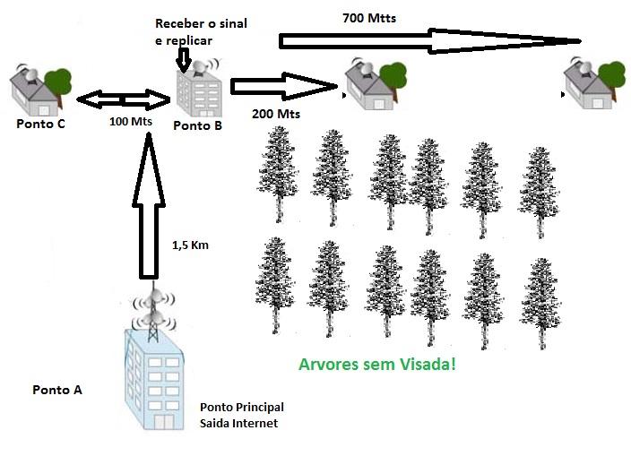Clique na imagem para uma versão maior  Nome:         Rede.jpg Visualizações:91 Tamanho: 88,0 KB ID:      65537