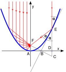 Clique na imagem para uma versão maior  Nome:         480px-Parabel_2.svg.png Visualizações:71 Tamanho: 28,0 KB ID:      65541