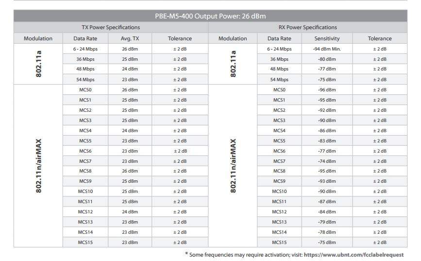 Clique na imagem para uma versão maior  Nome:         DS-PBM5-400.jpg Visualizações:44 Tamanho: 119,8 KB ID:      65854